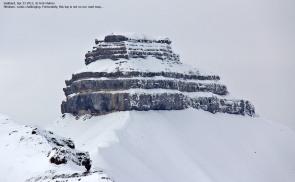 Amazing peaks