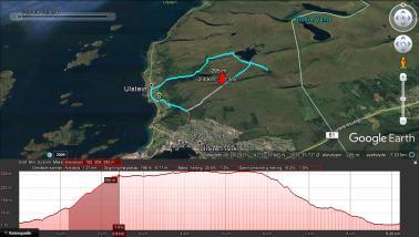 My biking route